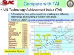 compare with tai