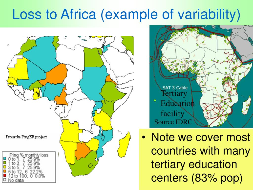 Loss to Africa (example of variability)
