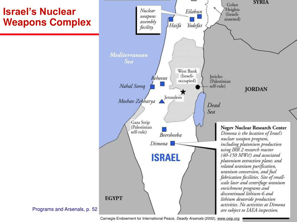 Israel's Nuclear