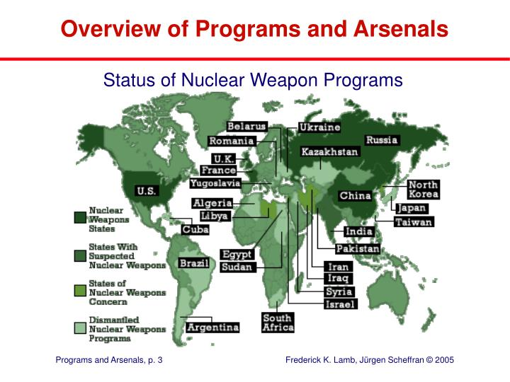 Overview of programs and arsenals