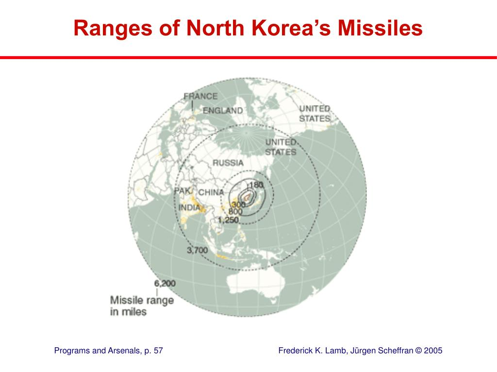 Ranges of North Korea's Missiles