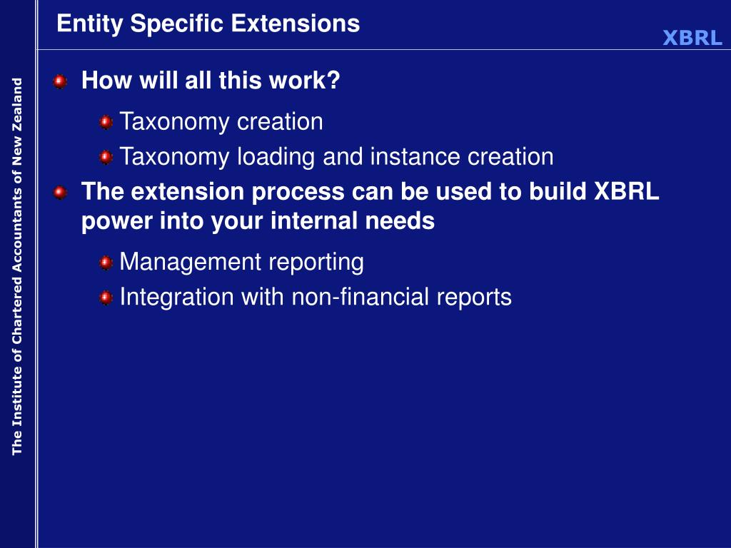 Entity Specific Extensions