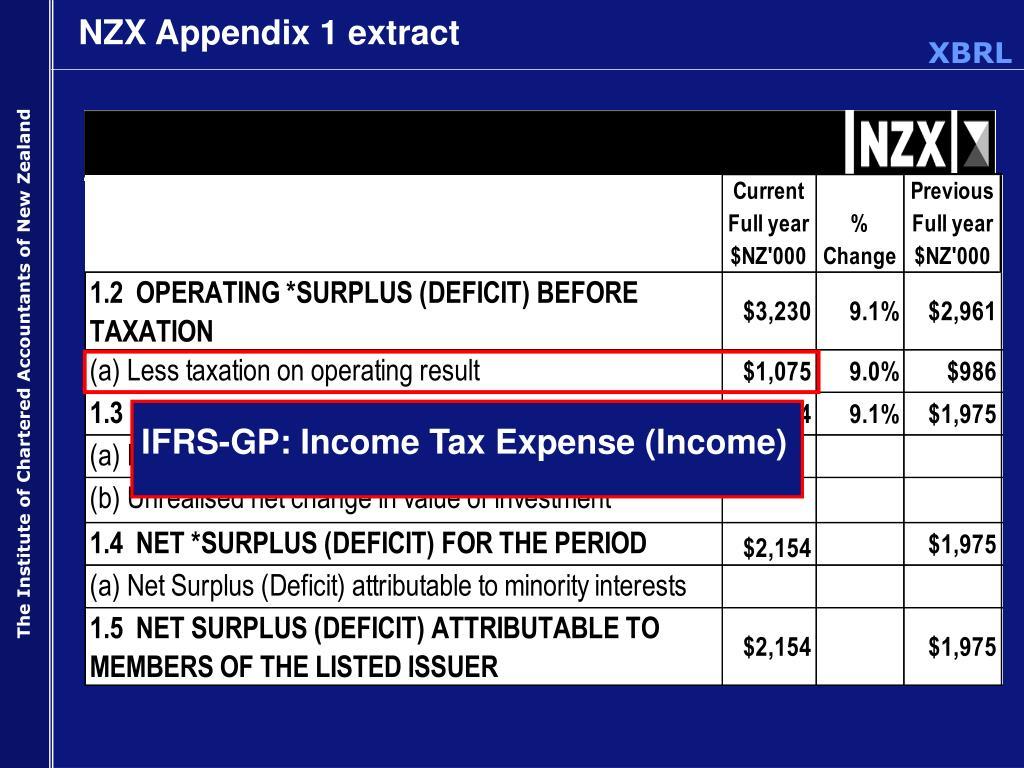 NZX Appendix 1 extract