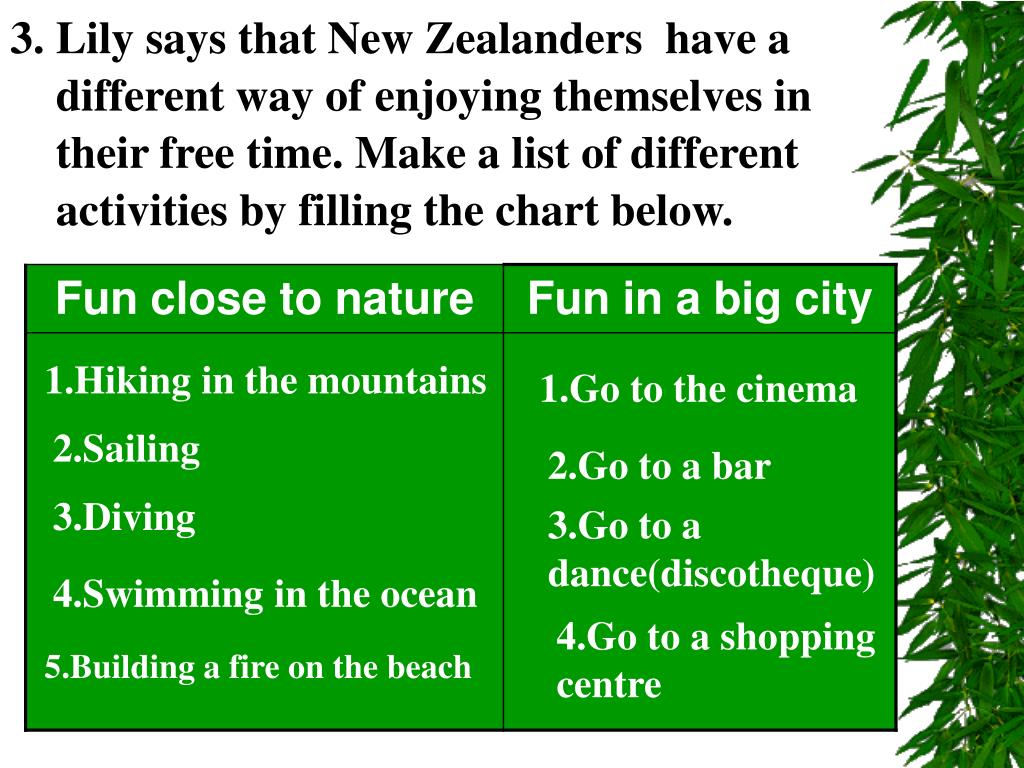 3. Lily says that New Zealanders  have a