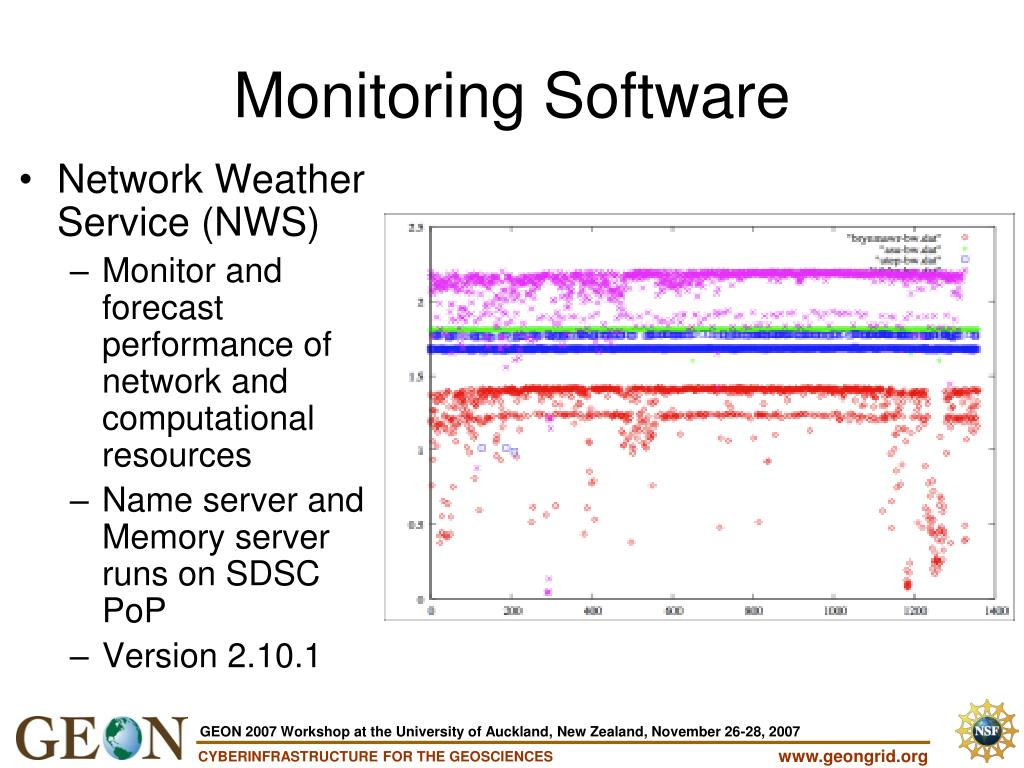 Network Weather Service (NWS)