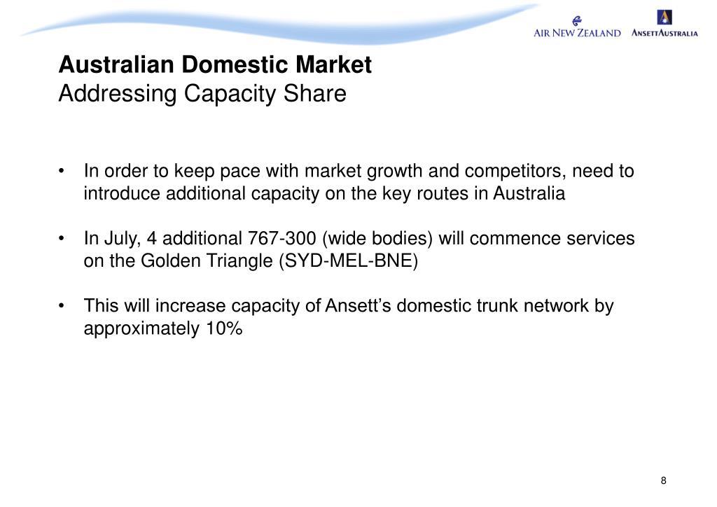 Australian Domestic Market