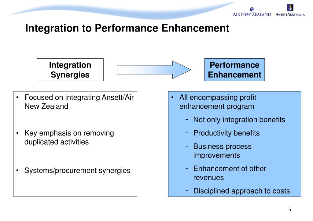 Integration to Performance Enhancement