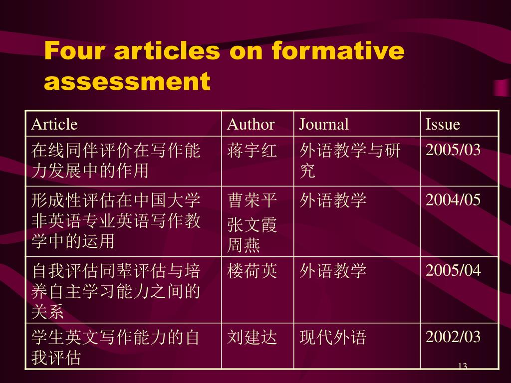 Four articles on formative assessment
