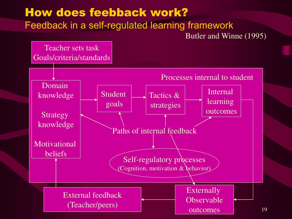 How does feebback work?
