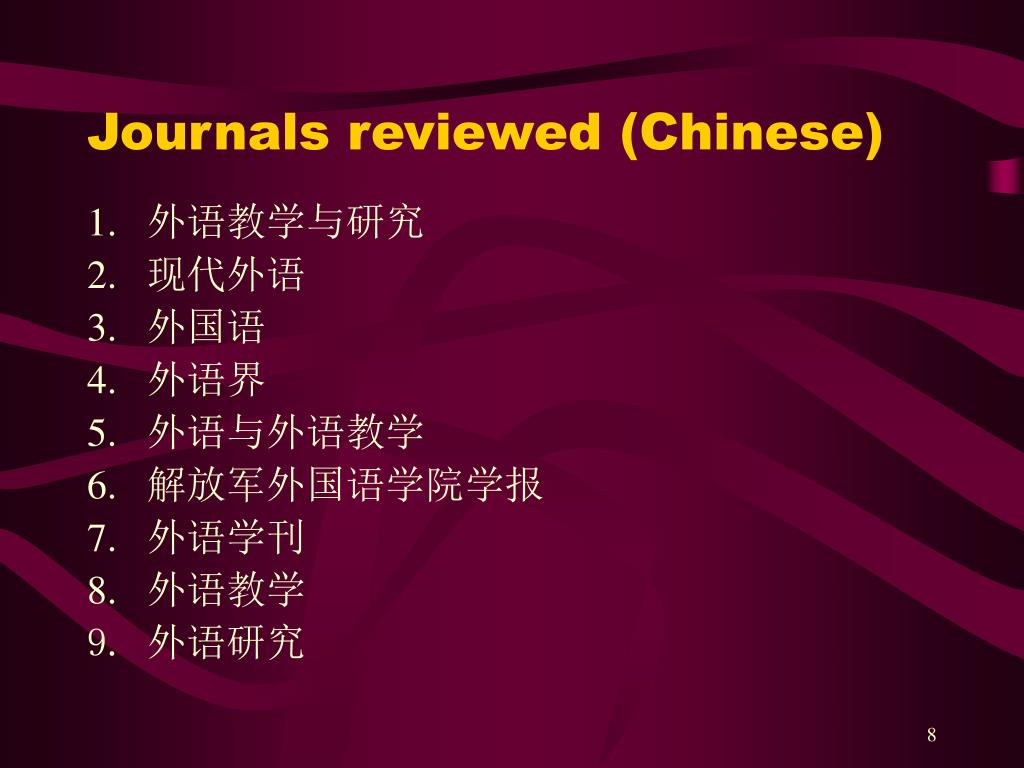 Journals reviewed (Chinese)