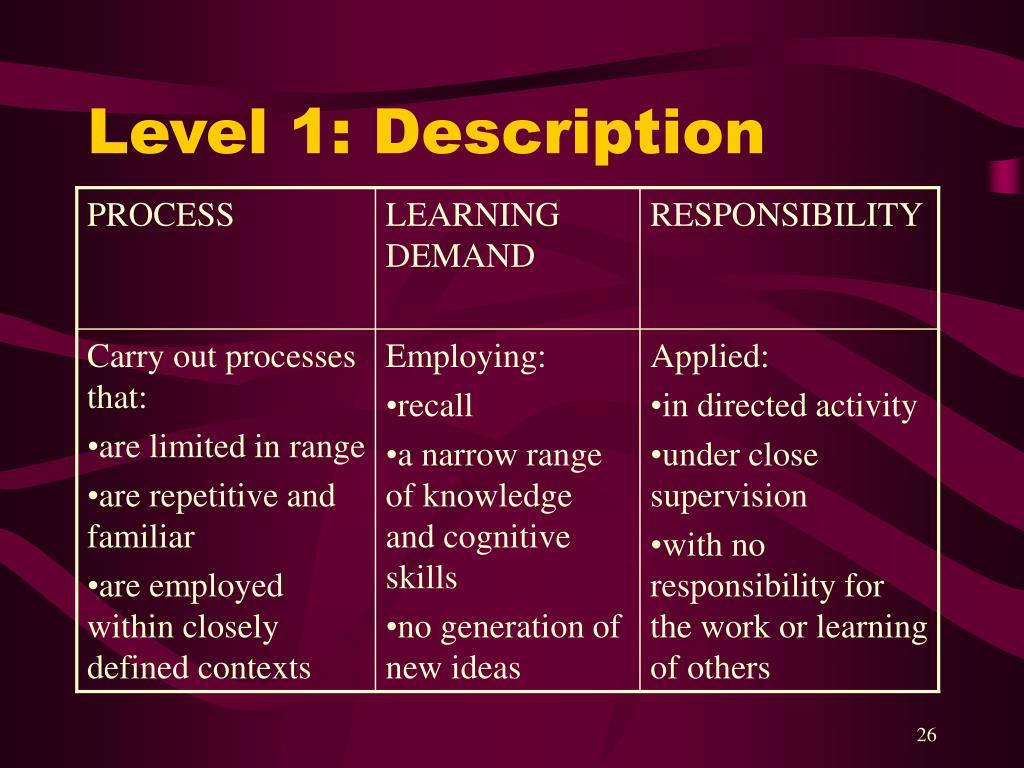 Level 1: Description