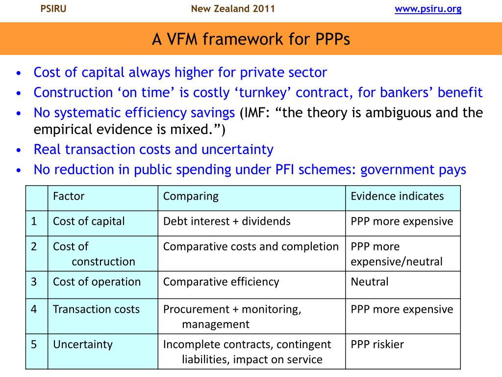 A VFM framework for PPPs