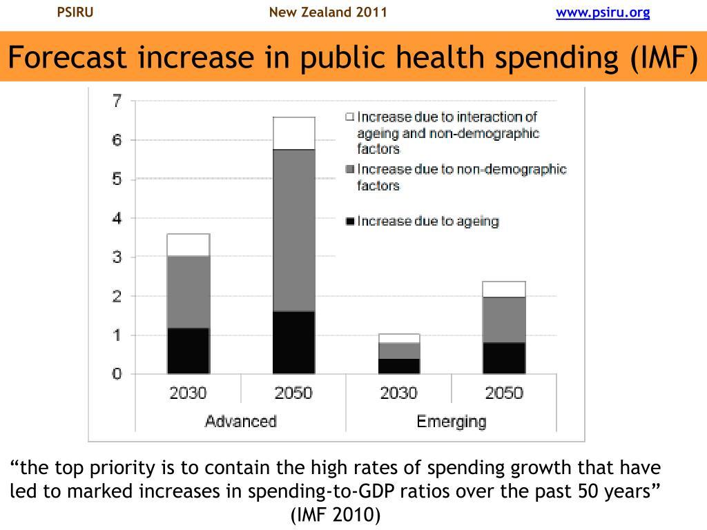 Forecast increase in public health spending (IMF)