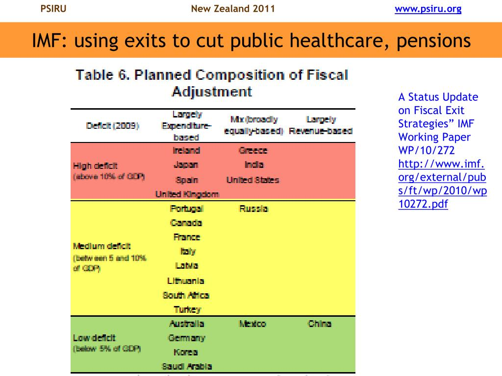 IMF: using exits to cut public healthcare, pensions