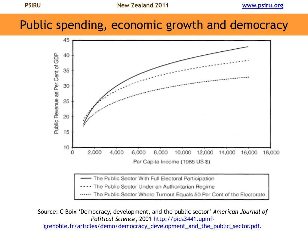 Public spending, economic growth and democracy