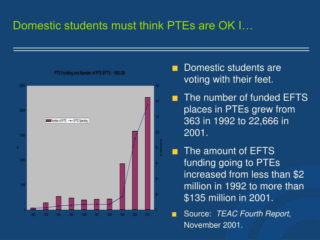 Domestic students must think PTEs are OK I…