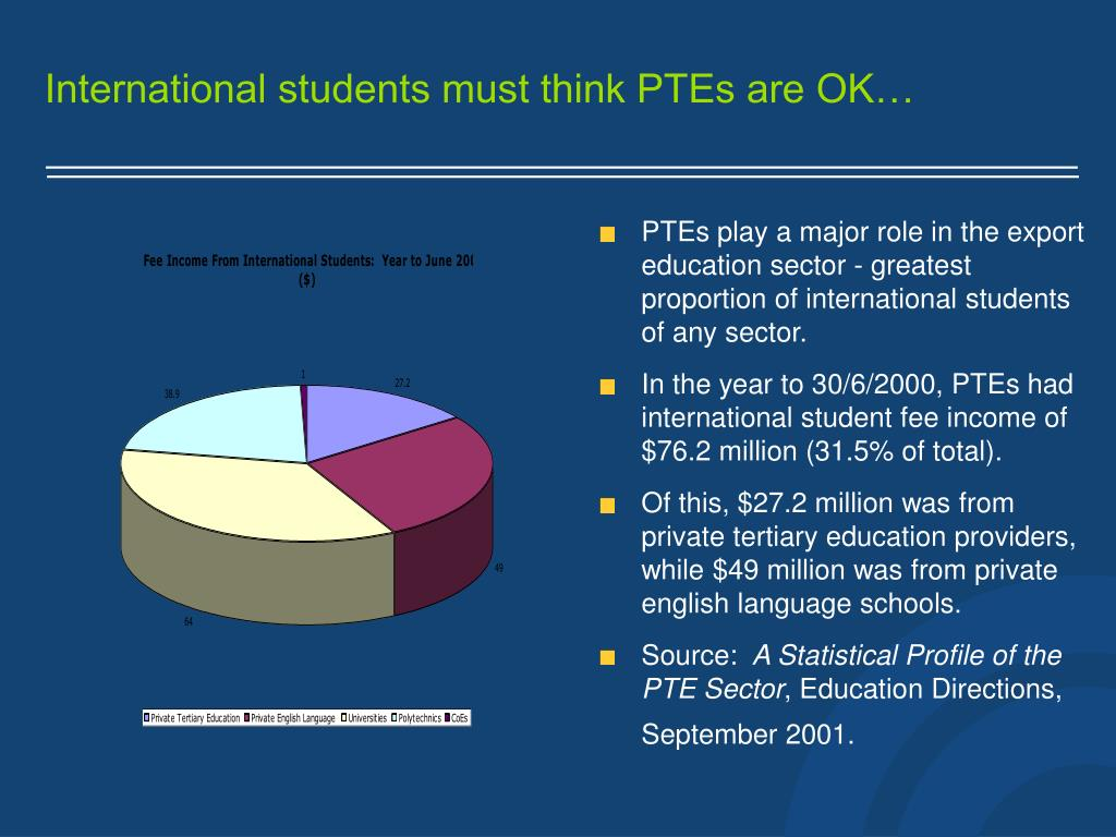 International students must think PTEs are OK…