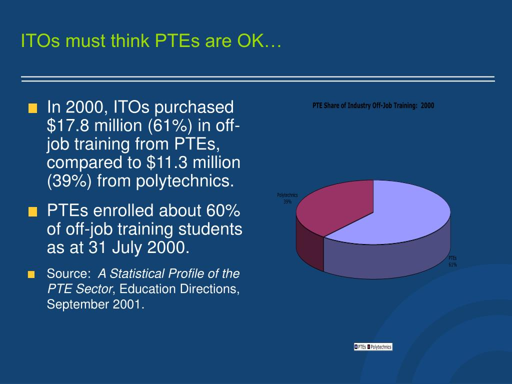 ITOs must think PTEs are OK…