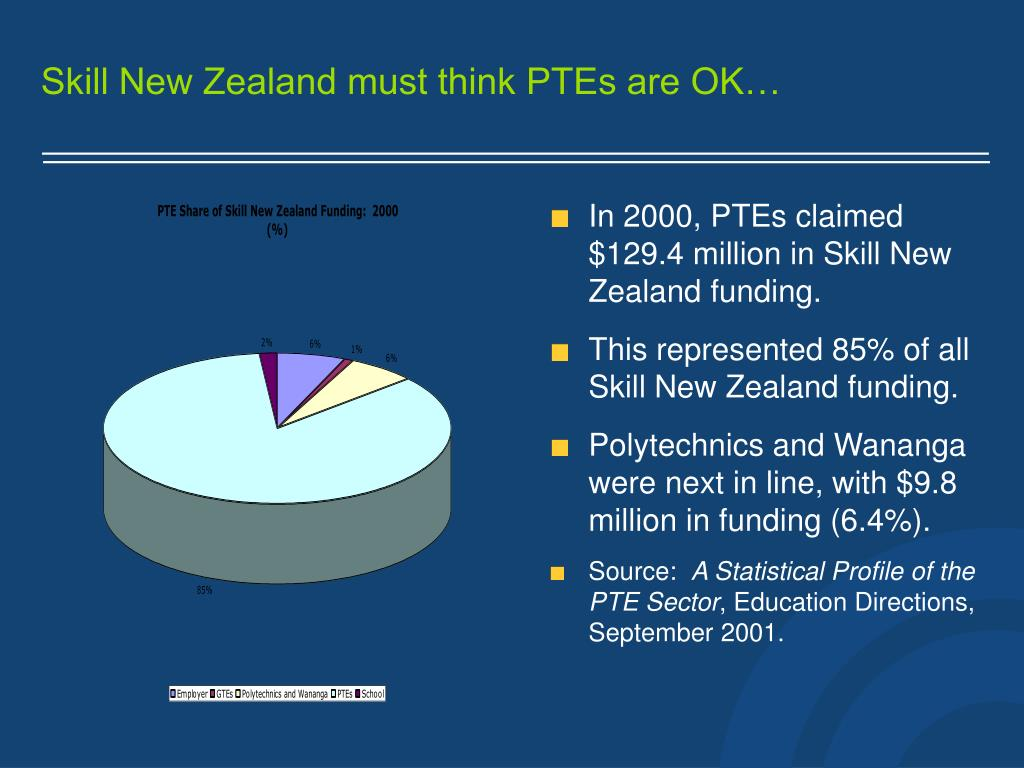 Skill New Zealand must think PTEs are OK…