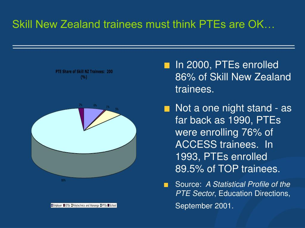 Skill New Zealand trainees must think PTEs are OK…