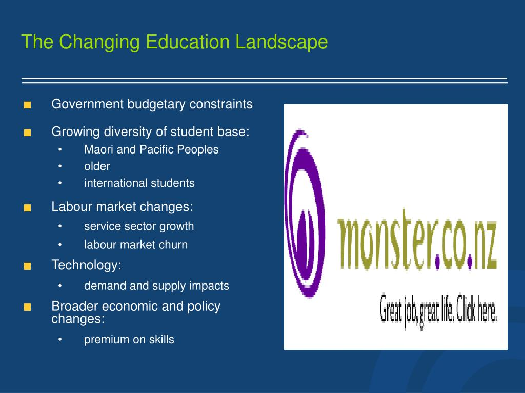 The Changing Education Landscape