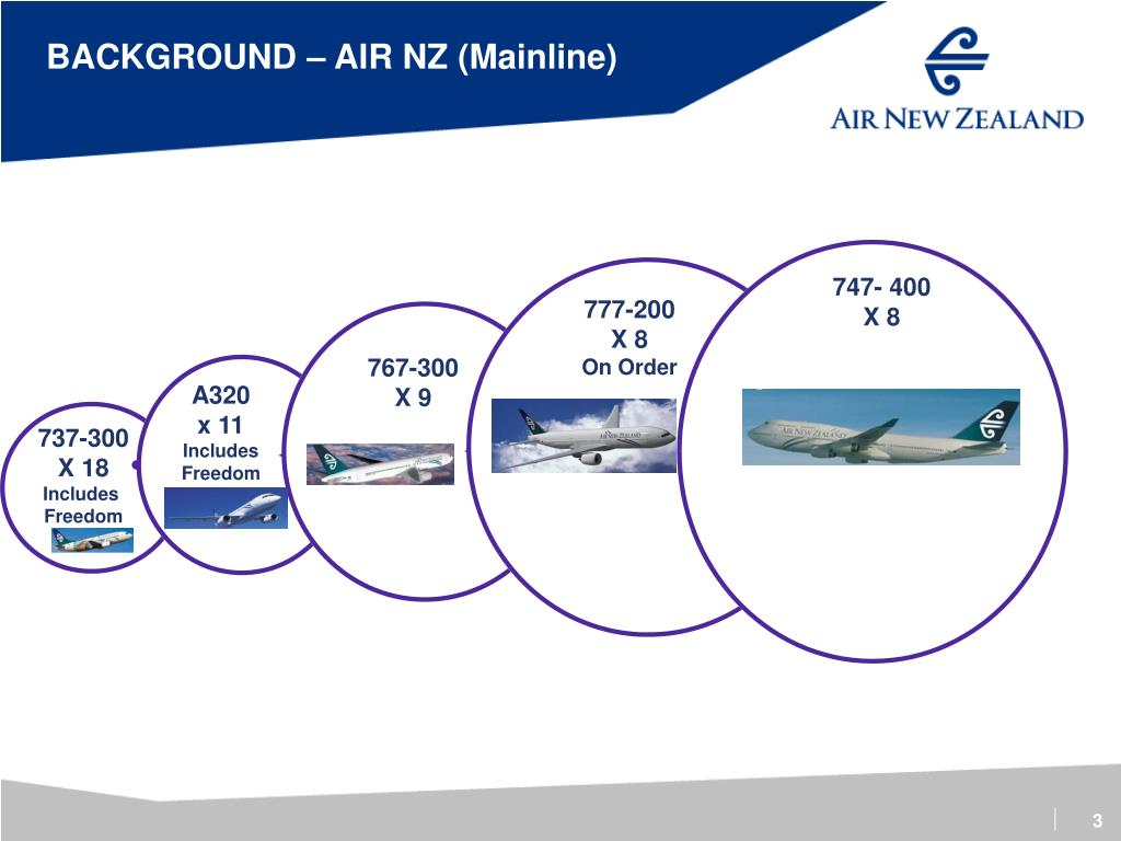 BACKGROUND – AIR NZ (Mainline)
