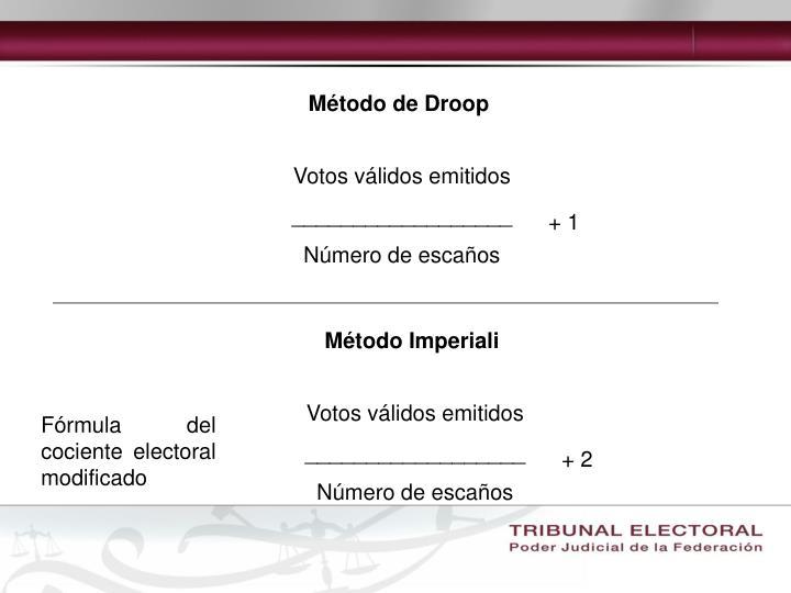 Método de Droop