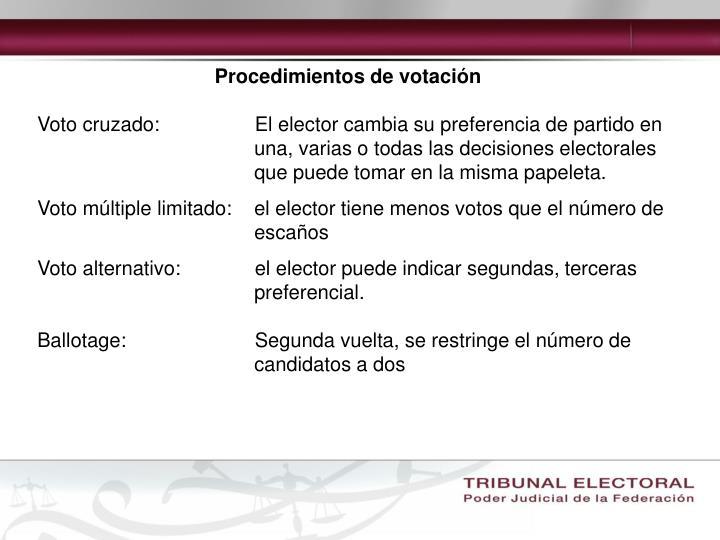 Procedimientos de votación