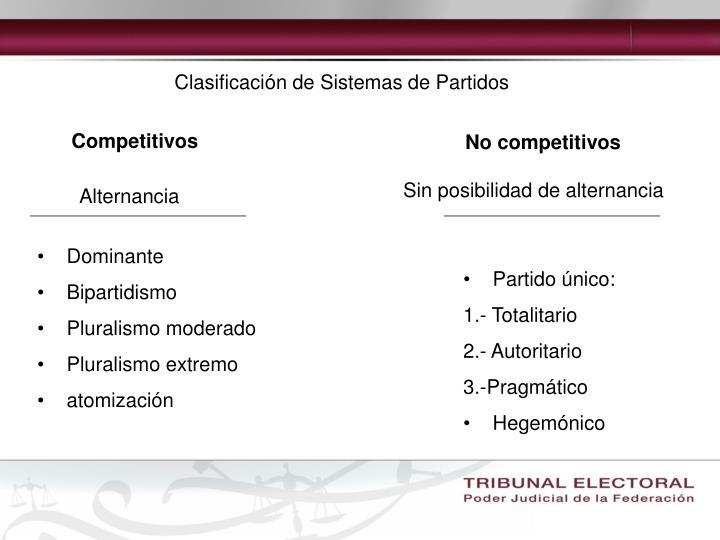Clasificación de Sistemas de Partidos