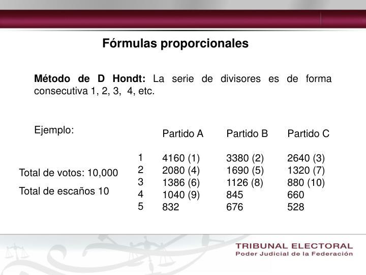 Fórmulas proporcionales