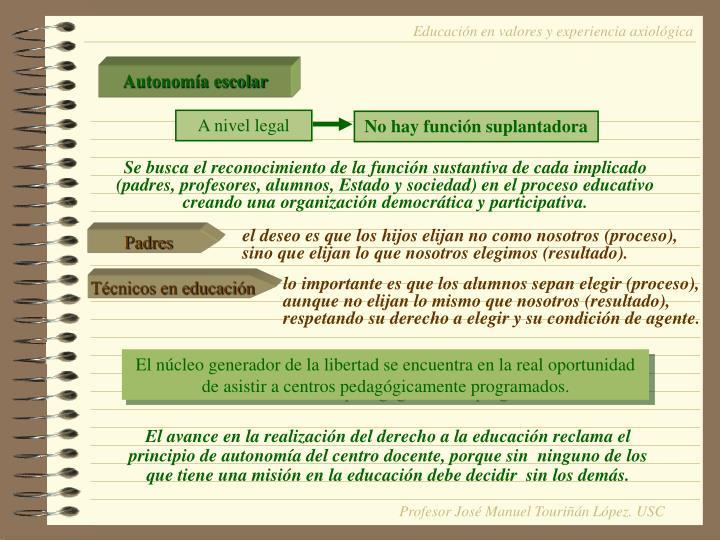 Educación en valores y experiencia axiológica