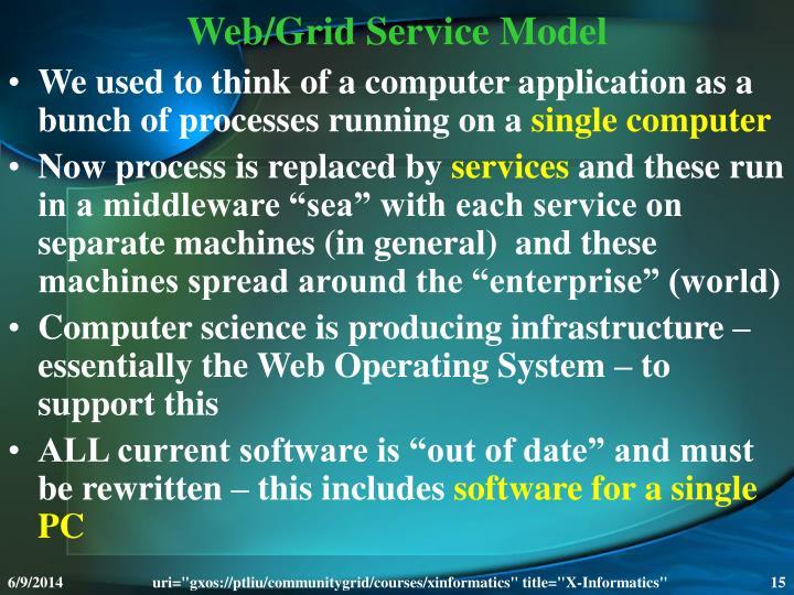 Web/Grid Service Model