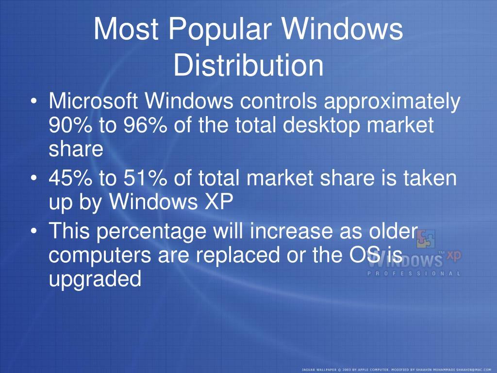 Most Popular Windows Distribution