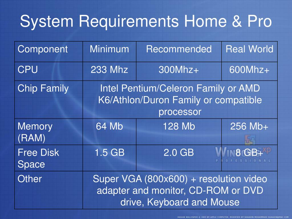 System Requirements Home & Pro
