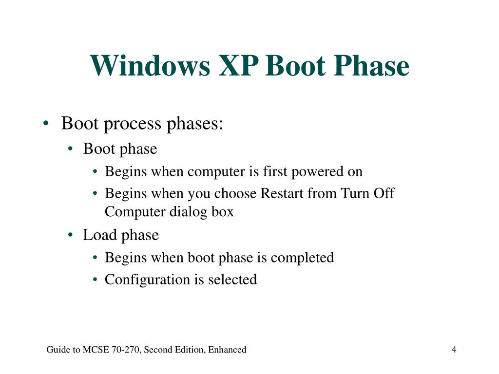 Windows XP Boot Phase