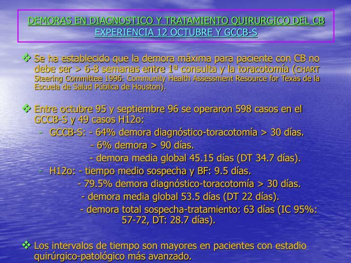 DEMORAS EN DIAGNOSTICO Y TRATAMIENTO QUIRURGICO DEL CB