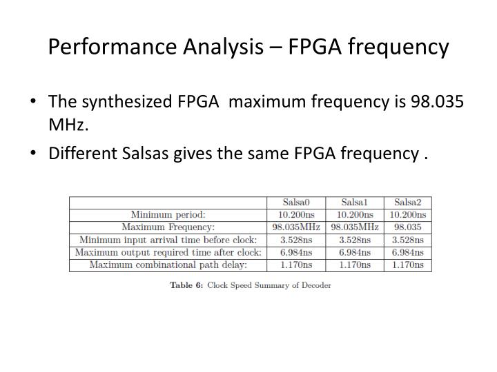 Performance Analysis – FPGA frequency