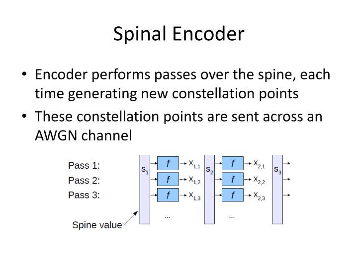 Spinal Encoder
