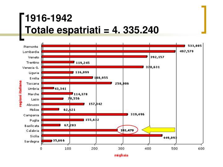 1916-1942