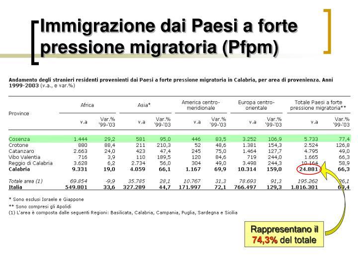 Immigrazione dai Paesi a forte pressione migratoria (Pfpm)