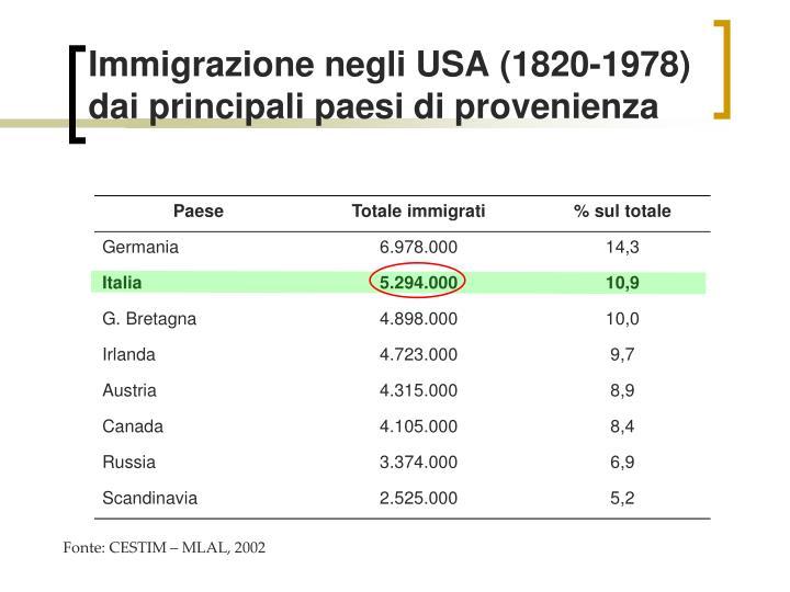 Immigrazione negli USA (1820-1978) dai principali paesi di provenienza