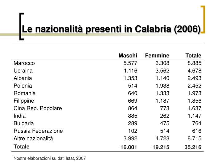 Le nazionalità presenti in Calabria (2006)