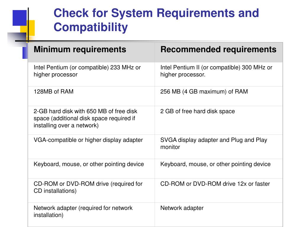Check for System Requirements and Compatibility