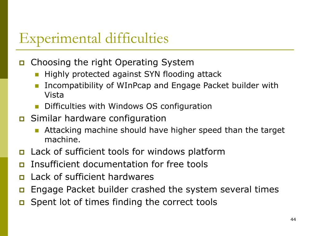 Experimental difficulties