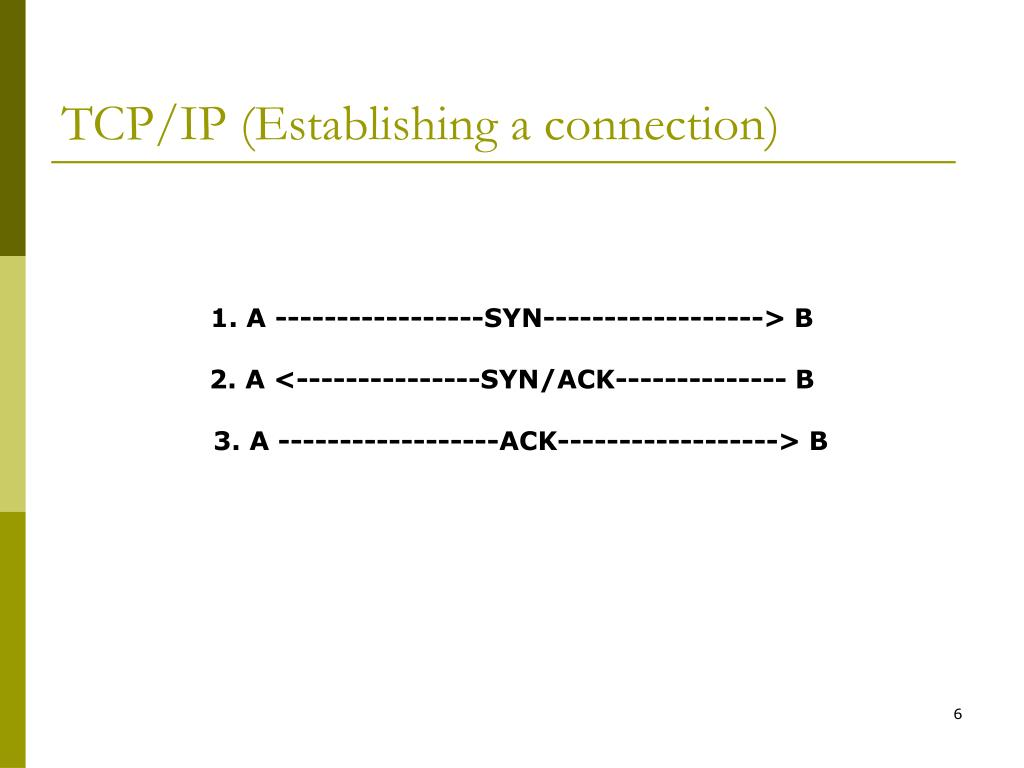 TCP/IP (Establishing a connection)