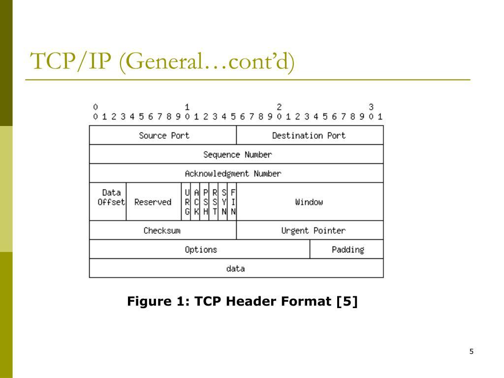 TCP/IP (General…cont'd)