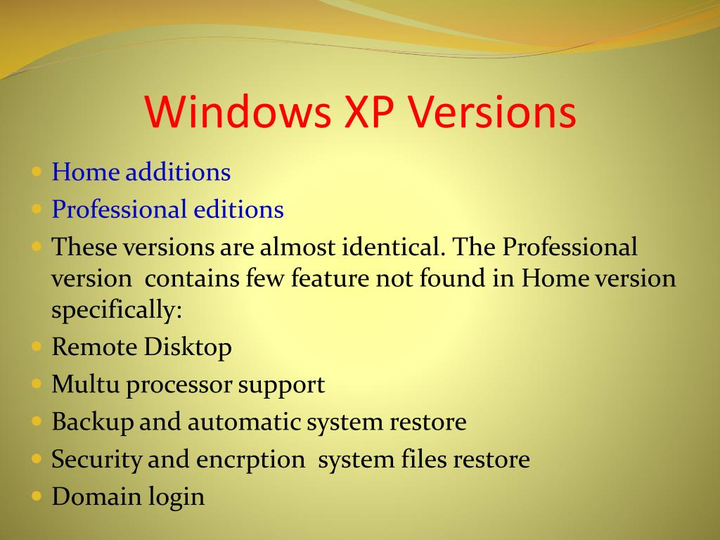 Windows XP Versions