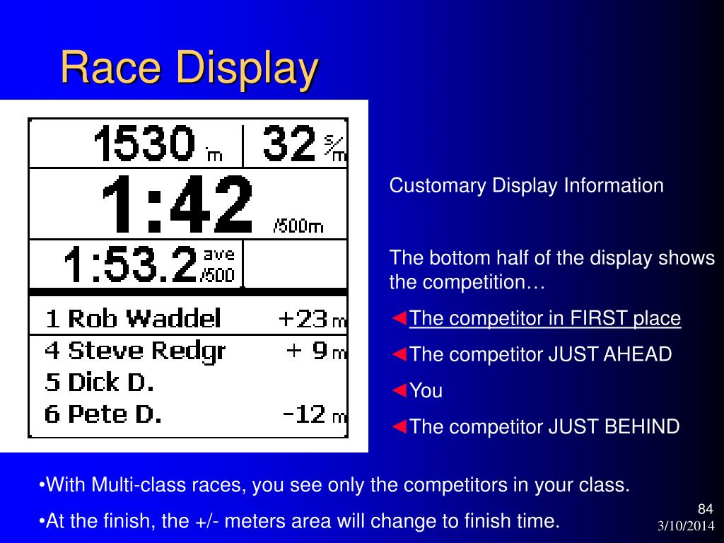 Race Display