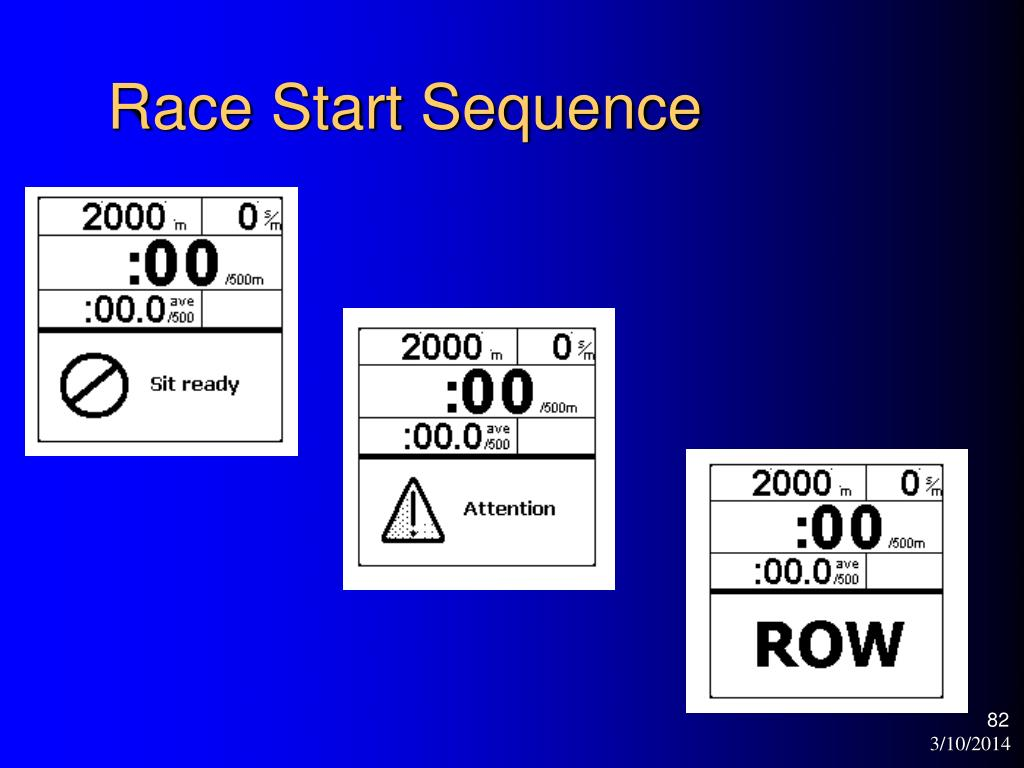 Race Start Sequence