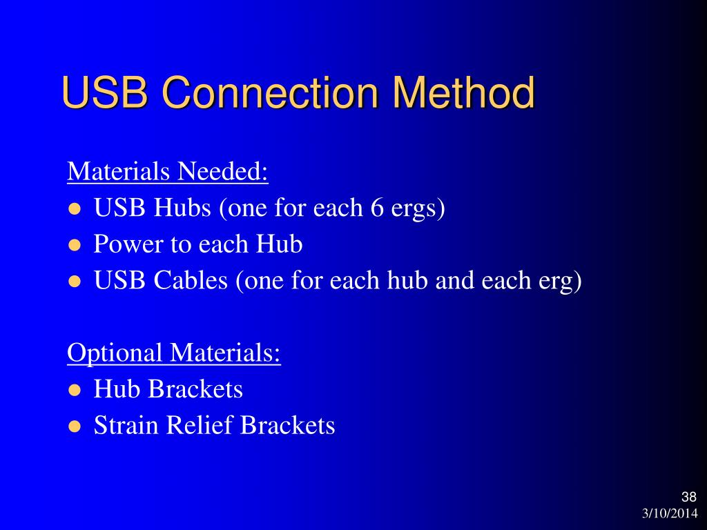 USB Connection Method